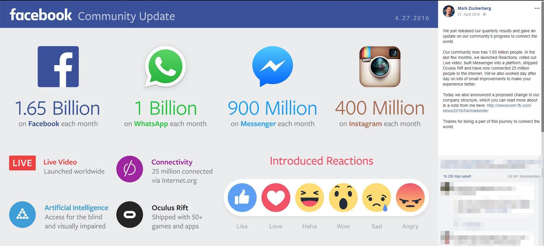 Der Post von Mark Zuckerberg